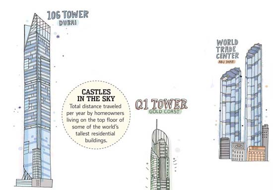 Mumbai's World One to boast longest elevator ride