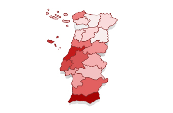 Portugal property infographic