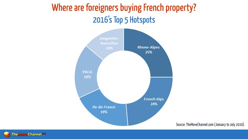 French-property-enquiries